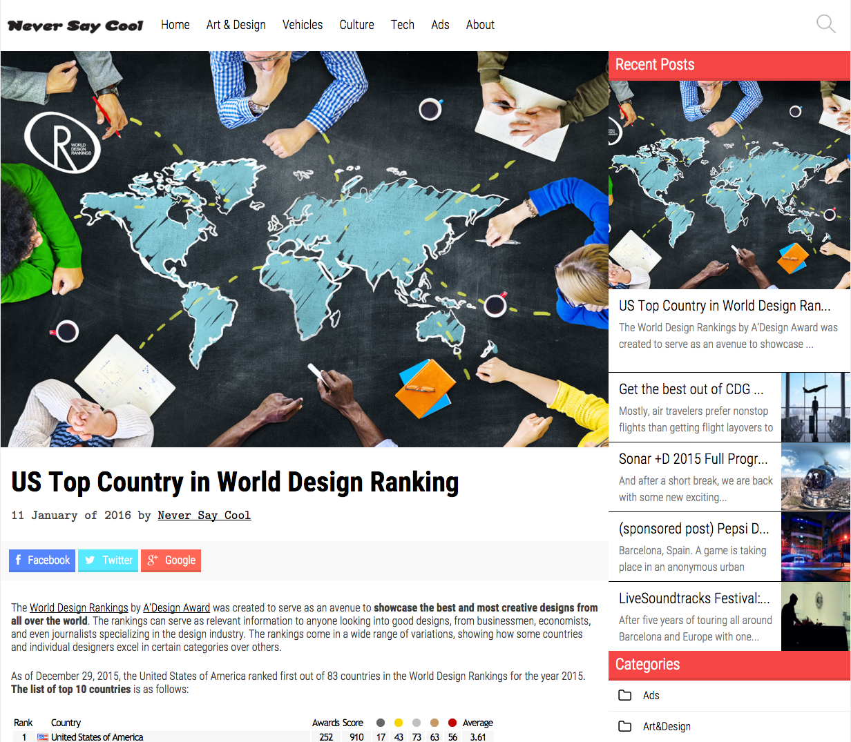 World Design Rankings - Featuring Leon Mege